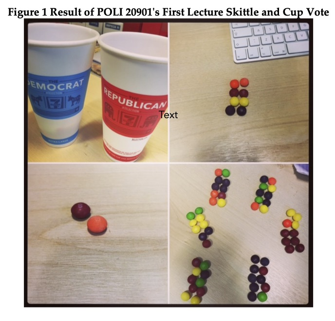 Skittle and Cup Vote
